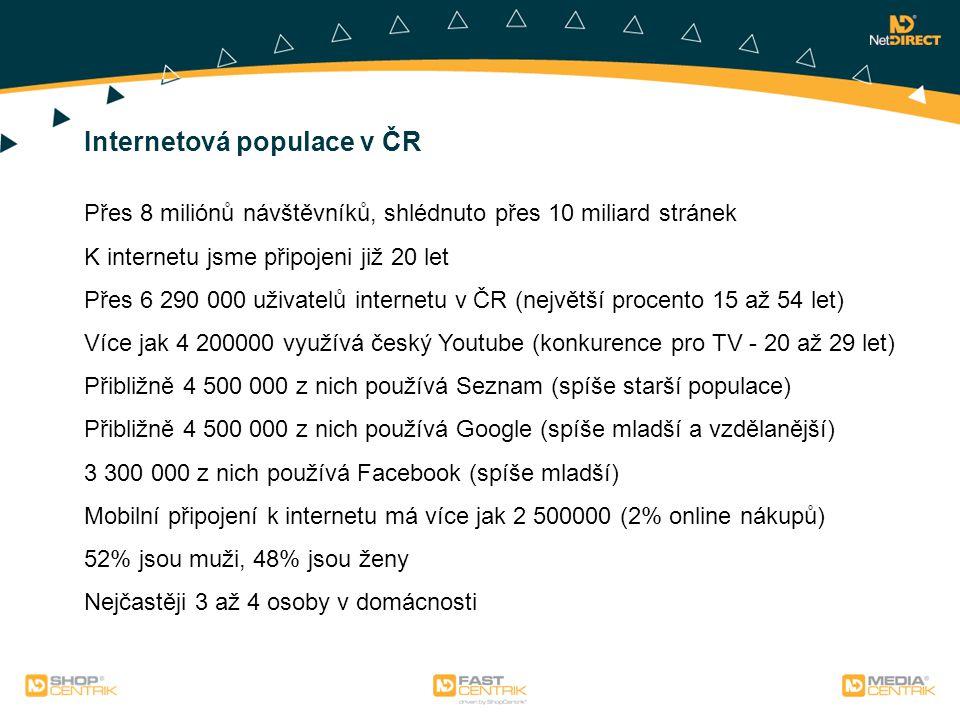 Internetová populace v ČR Přes 8 miliónů návštěvníků, shlédnuto přes 10 miliard stránek K internetu jsme připojeni již 20 let Přes 6 290 000 uživatelů