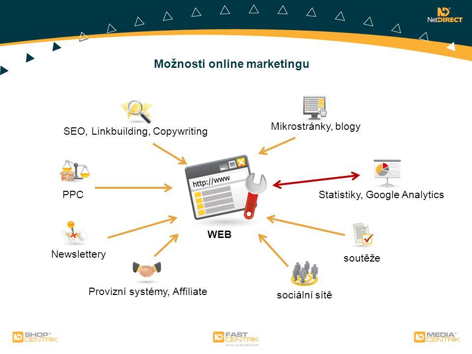 SEO je nejefektivnější formou internetového marketingu, není však nejrychlejší Důležité je být vidět na předních místech Optimalizace pro Seznam i pro Google je odlišná SEO (optimalizace pro vyhledávače) SEO