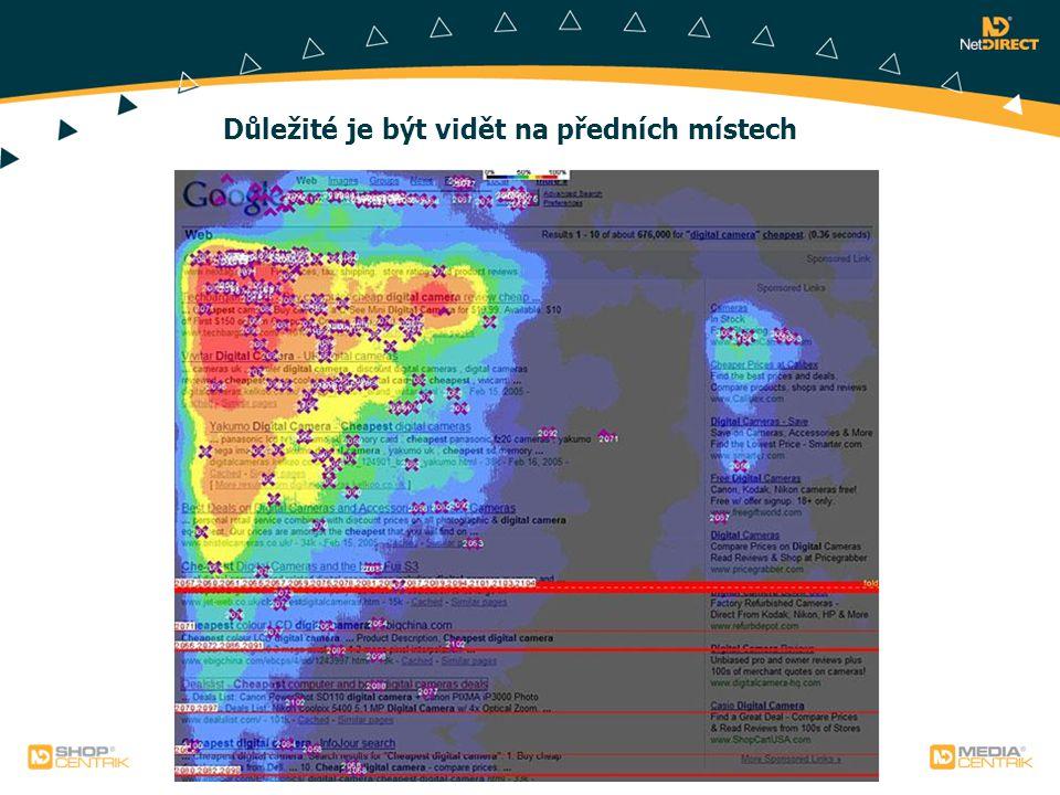 Podíly vyhledávačů Celosvětově RuskoNěmeckoSlovensko Český trh Polsko