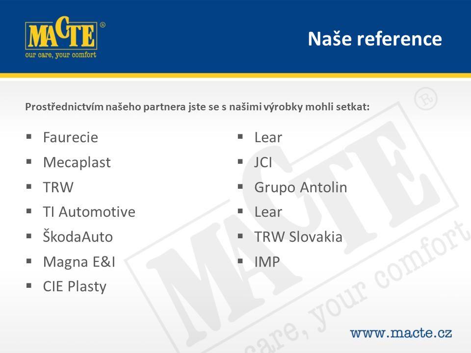 Prostřednictvím našeho partnera jste se s našimi výrobky mohli setkat: Naše reference  Faurecie  Mecaplast  TRW  TI Automotive  ŠkodaAuto  Magna E&I  CIE Plasty  Lear  JCI  Grupo Antolin  Lear  TRW Slovakia  IMP
