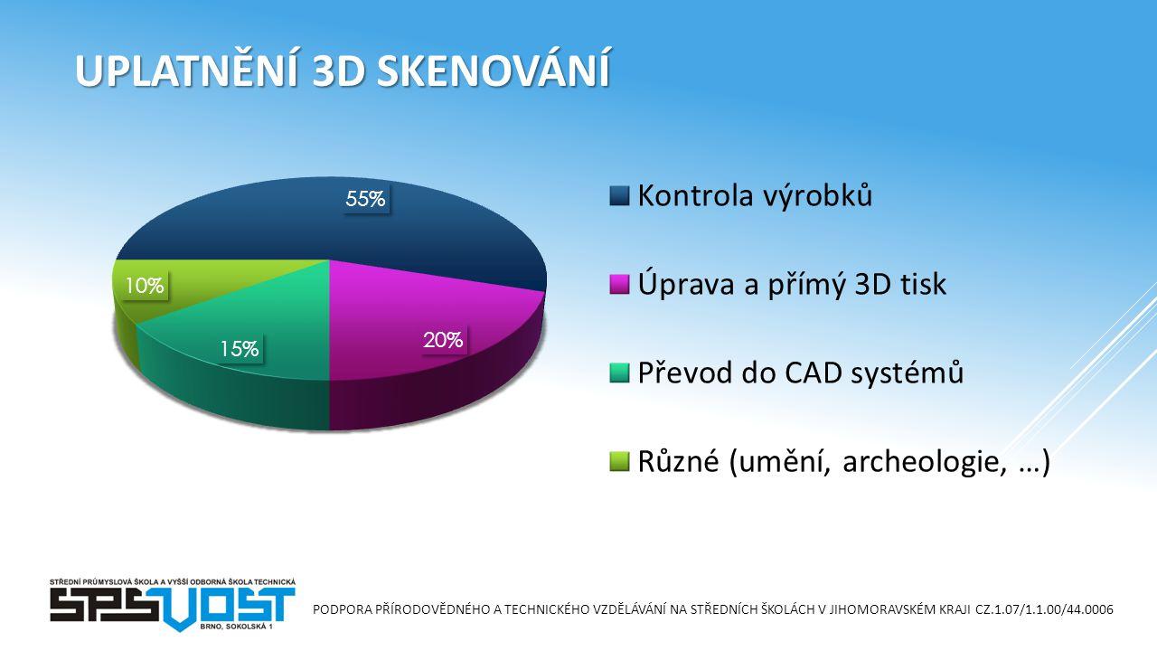PODPORA PŘÍRODOVĚDNÉHO A TECHNICKÉHO VZDĚLÁVÁNÍ NA STŘEDNÍCH ŠKOLÁCH V JIHOMORAVSKÉM KRAJI CZ.1.07/1.1.00/44.0006 3D SKENERY  Velice široké spektrum různých skenerů.