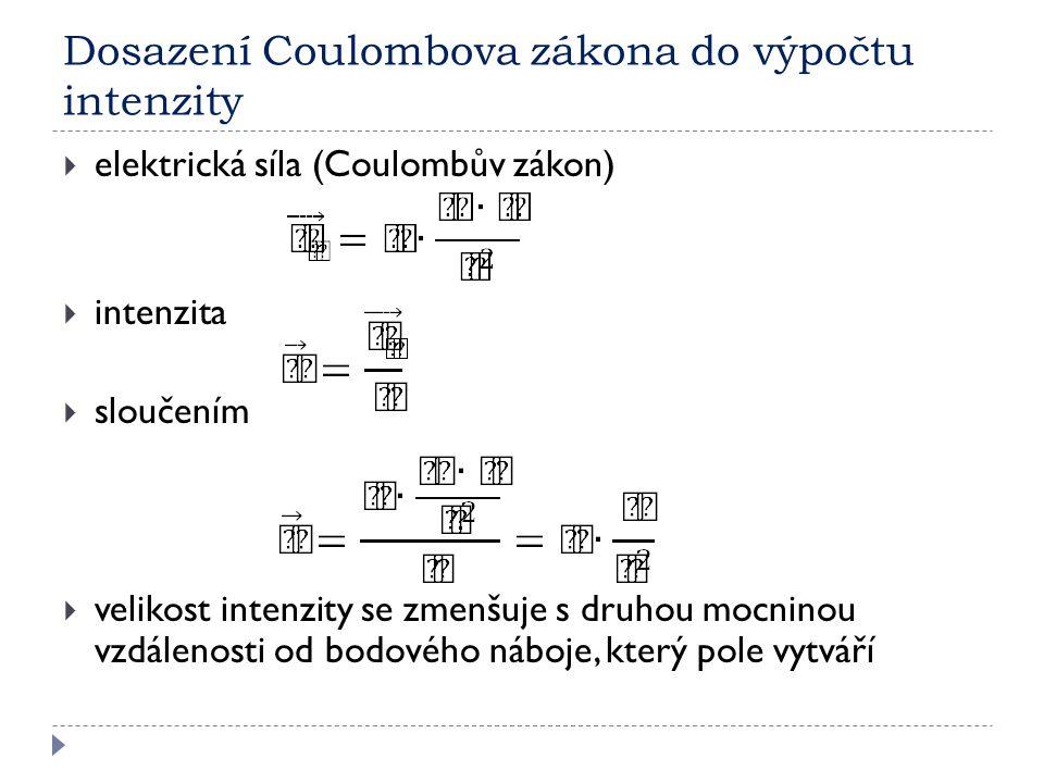 Dosazení Coulombova zákona do výpočtu intenzity  elektrická síla (Coulombův zákon)  intenzita  sloučením  velikost intenzity se zmenšuje s druhou mocninou vzdálenosti od bodového náboje, který pole vytváří