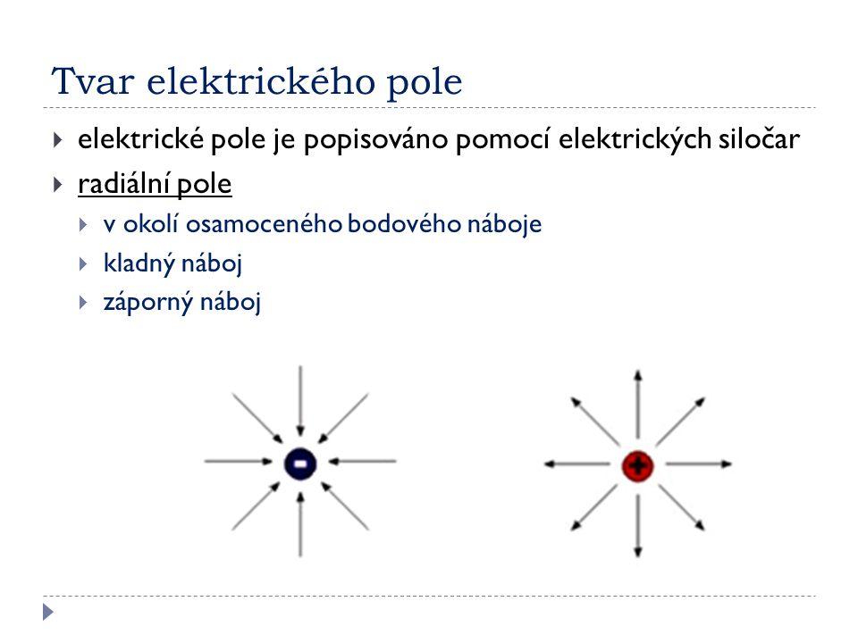 Tvar elektrického pole  elektrické pole je popisováno pomocí elektrických siločar  radiální pole  v okolí osamoceného bodového náboje  kladný náboj  záporný náboj