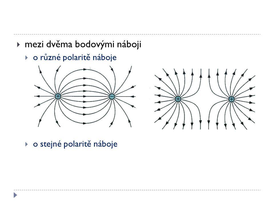  mezi dvěma bodovými náboji  o různé polaritě náboje  o stejné polaritě náboje