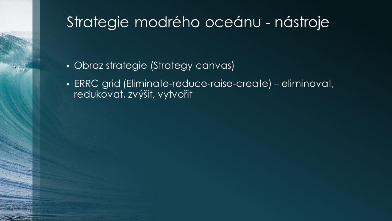Strategie modrého oceánu - nástroje Obraz strategie (Strategy canvas) ERRC grid (Eliminate-reduce-raise-create) – eliminovat, redukovat, zvýšit, vytvo