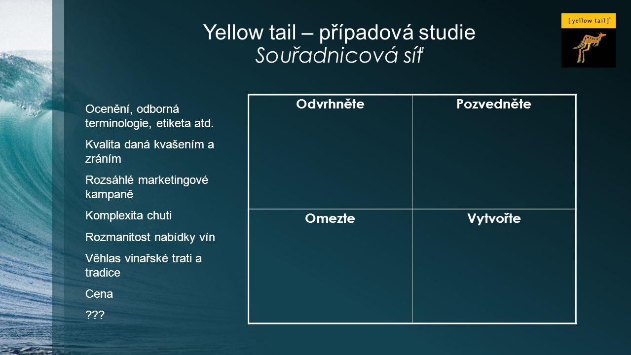 Yellow tail – případová studie Souřadnicová síť OdvrhnětePozvedněte OmezteVytvořte Ocenění, odborná terminologie, etiketa atd. Kvalita daná kvašením a