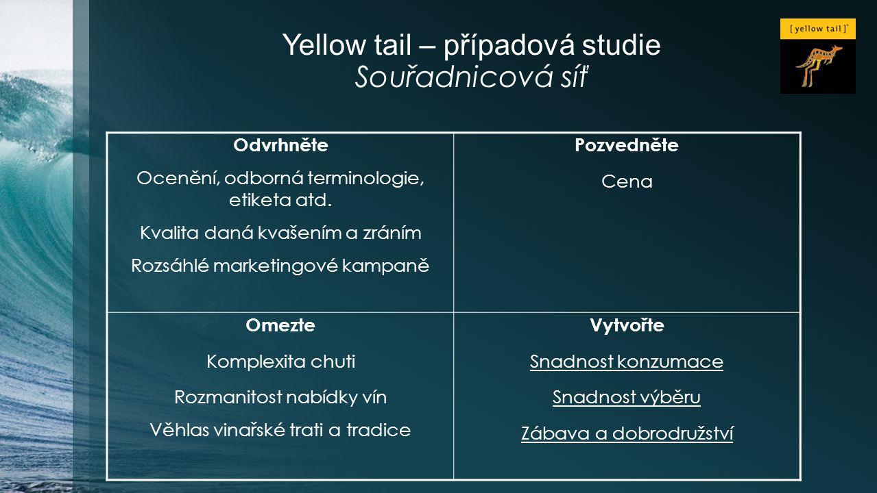 Yellow tail – případová studie Souřadnicová síť Odvrhněte Ocenění, odborná terminologie, etiketa atd. Kvalita daná kvašením a zráním Rozsáhlé marketin