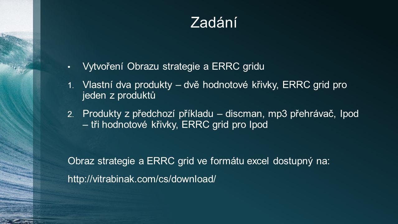 Zadání Vytvoření Obrazu strategie a ERRC gridu 1. Vlastní dva produkty – dvě hodnotové křivky, ERRC grid pro jeden z produktů 2. Produkty z předchozí