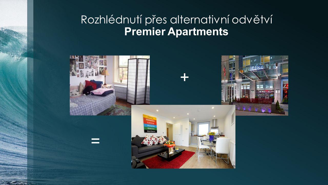 Rozhlédnutí přes alternativní odvětví Premier Apartments + =