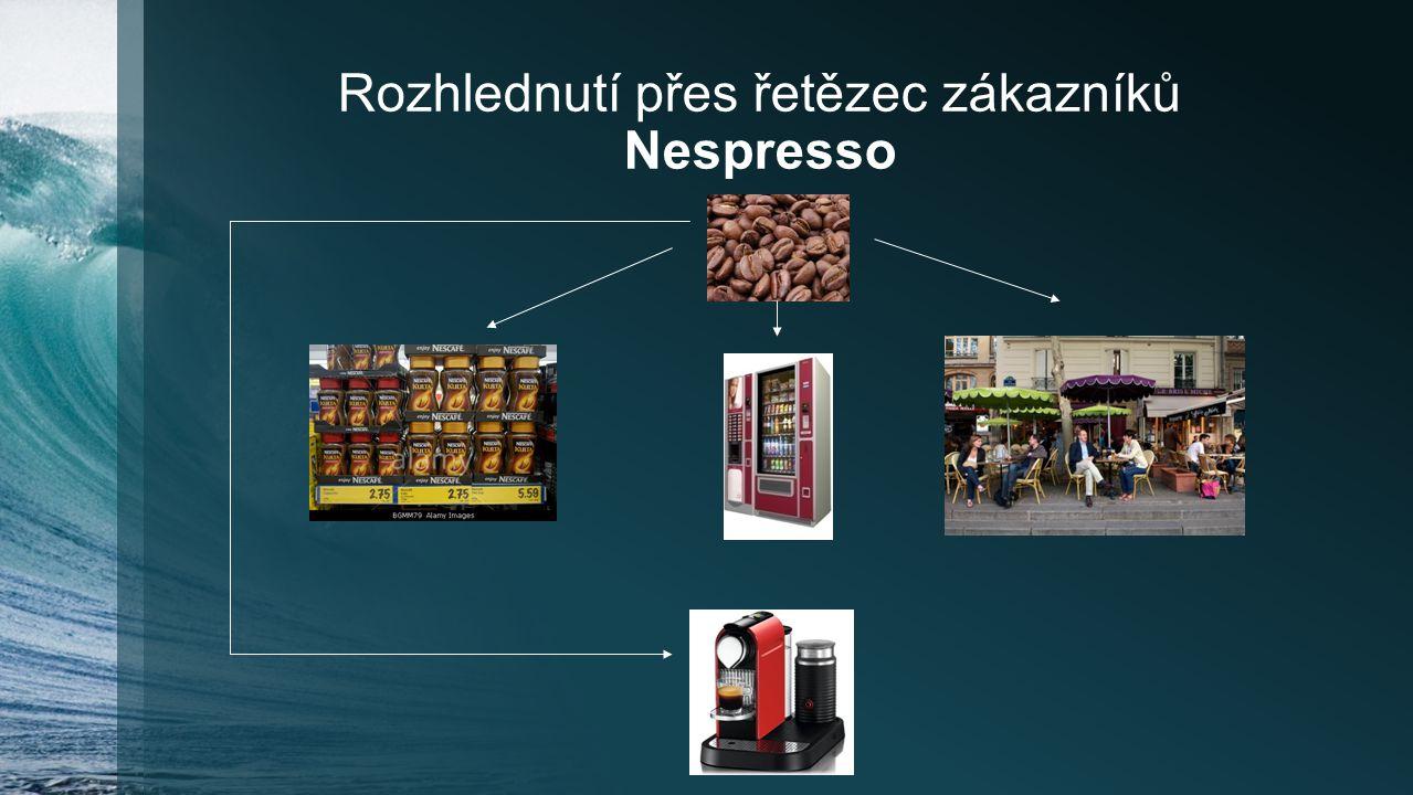 Rozhlednutí přes řetězec zákazníků Nespresso