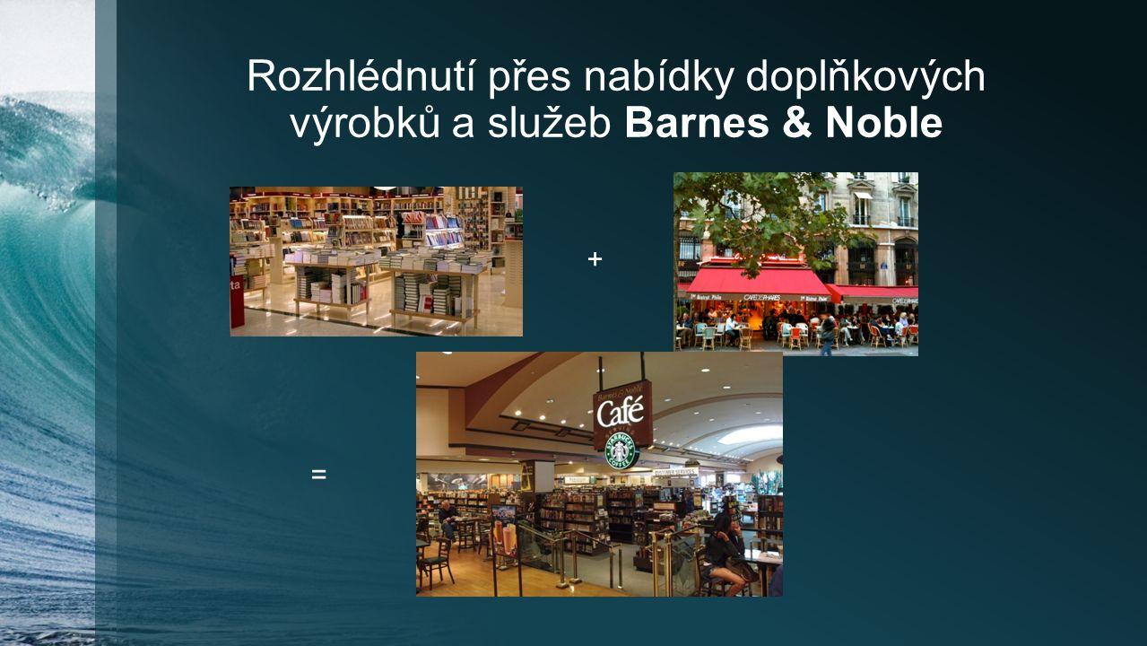 Rozhlédnutí přes nabídky doplňkových výrobků a služeb Barnes & Noble + =