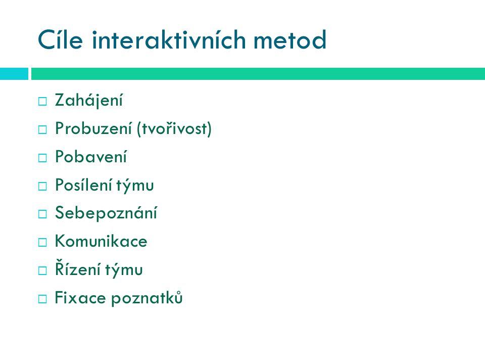 Cíle interaktivních metod  Zahájení  Probuzení (tvořivost)  Pobavení  Posílení týmu  Sebepoznání  Komunikace  Řízení týmu  Fixace poznatků