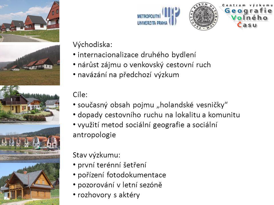 """Východiska: internacionalizace druhého bydlení nárůst zájmu o venkovský cestovní ruch navázání na předchozí výzkum Cíle: současný obsah pojmu """"holands"""
