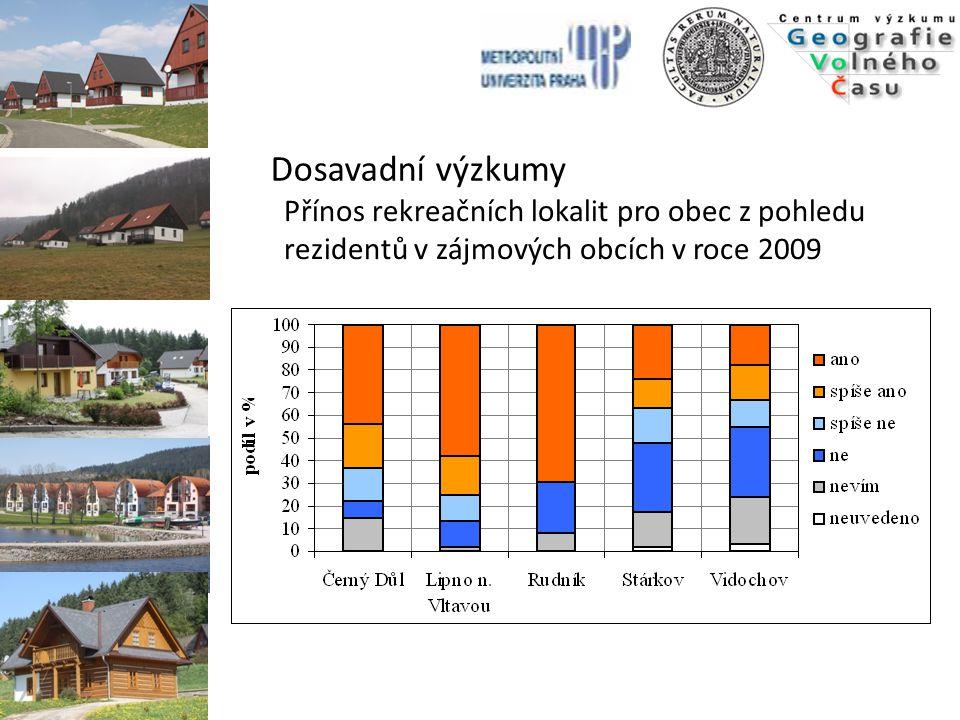 Přínos rekreačních lokalit pro obec z pohledu rezidentů v zájmových obcích v roce 2009 Dosavadní výzkumy