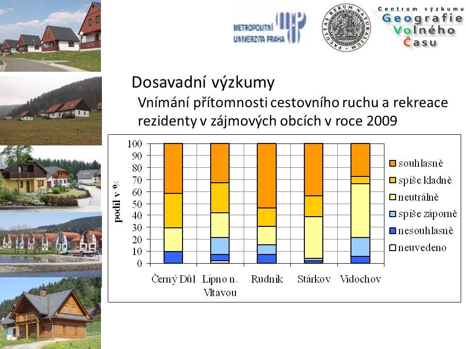 Vnímání přítomnosti cestovního ruchu a rekreace rezidenty v zájmových obcích v roce 2009 Dosavadní výzkumy