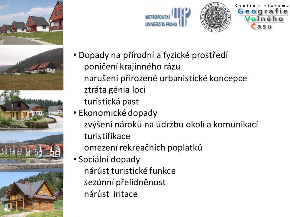 Další postup prací: Seminář v listopadu 2012 – porovnání pozorování z jednotlivých lokalit Terénní šetření a pozorování v zimní sezóně Rozhovory s provozovateli, zástupci dotčených obcí, rekreanty