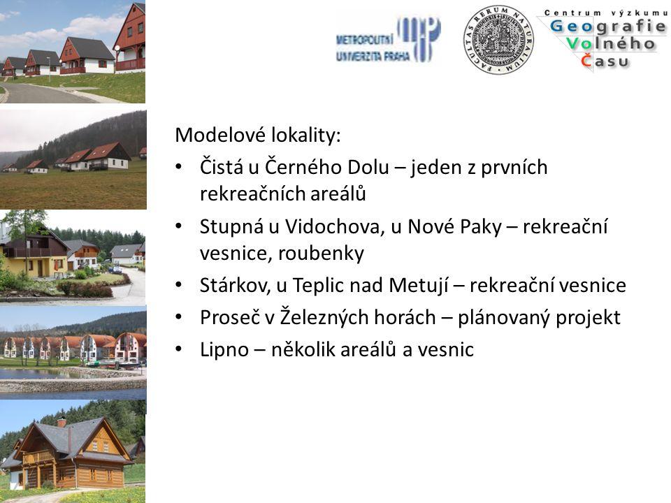 Modelové lokality: Čistá u Černého Dolu – jeden z prvních rekreačních areálů Stupná u Vidochova, u Nové Paky – rekreační vesnice, roubenky Stárkov, u