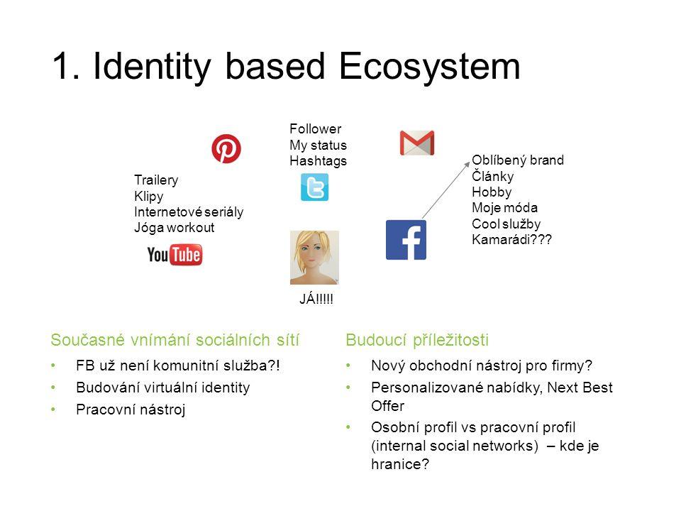 1. Identity based Ecosystem Současné vnímání sociálních sítí FB už není komunitní služba?! Budování virtuální identity Pracovní nástroj Budoucí přílež