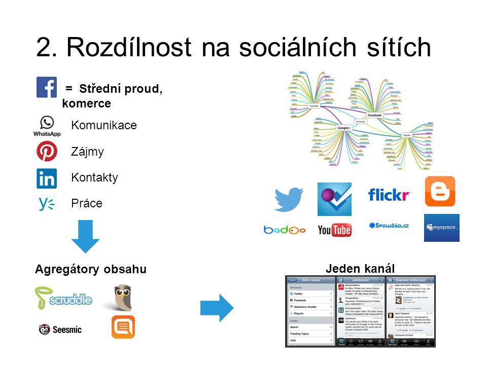 2. Rozdílnost na sociálních sítích = Střední proud, komerce Agregátory obsahu Jeden kanál Komunikace Zájmy Kontakty Práce