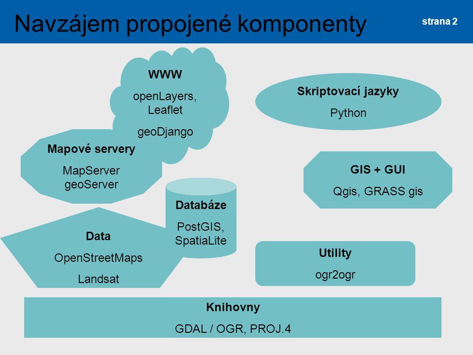 strana 2 Navzájem propojené komponenty Knihovny GDAL / OGR, PROJ.4 Utility ogr2ogr GIS + GUI Qgis, GRASS gis Skriptovací jazyky Python WWW openLayers, Leaflet geoDjango Data OpenStreetMaps Landsat Databáze PostGIS, SpatiaLite Mapové servery MapServer geoServer