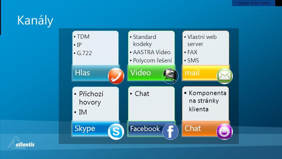 Copyright © 2011, atlantis Kanály TDM IP G.722 Hlas Standard kodeky AASTRA Video Polycom řešení Video Vlastní web server FAX SMS mail Příchozí hovory IM Skype Chat Facebook Komponenta na stránky klienta Chat