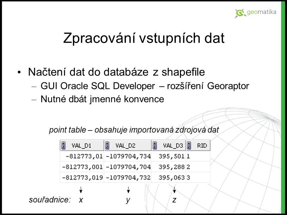 Zpracování vstupních dat Načtení dat do databáze z shapefile – GUI Oracle SQL Developer – rozšíření Georaptor – Nutné dbát jmenné konvence point table