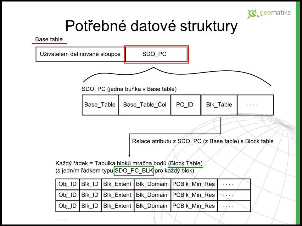 Potřebné datové struktury