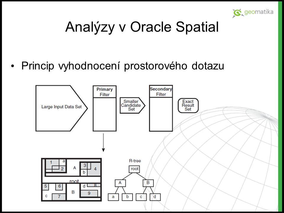 Analýzy v Oracle Spatial Princip vyhodnocení prostorového dotazu