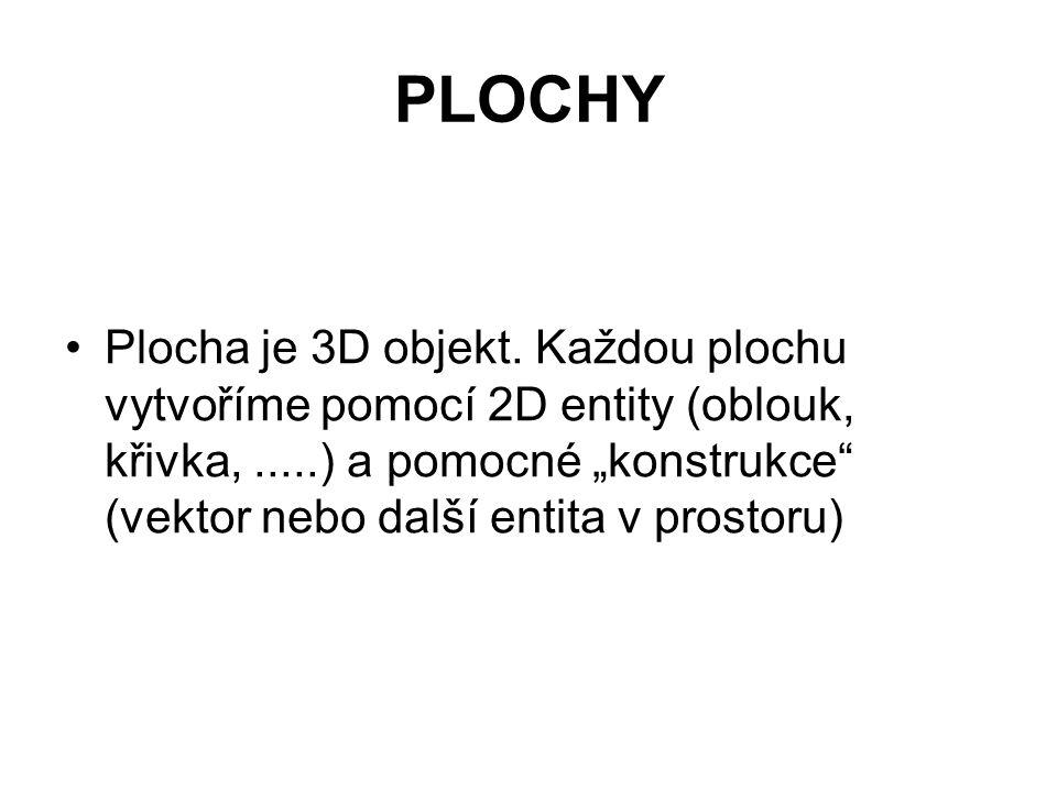 PLOCHY Plocha je 3D objekt.