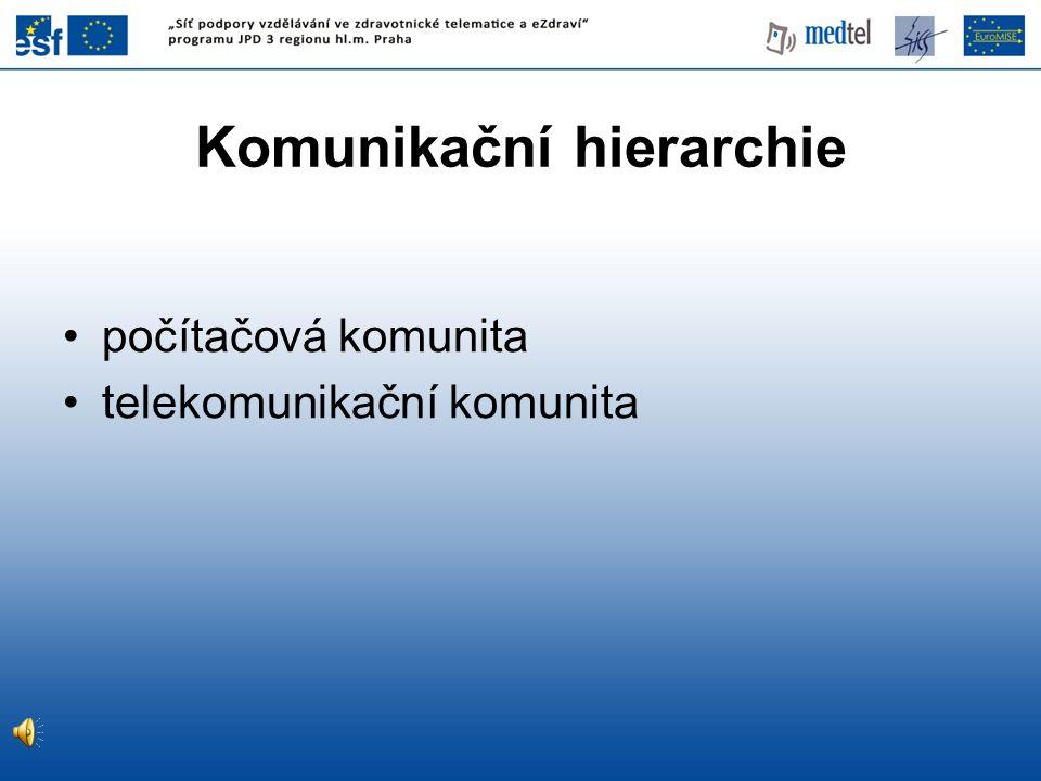 Komunikační hierarchie počítačová komunita telekomunikační komunita