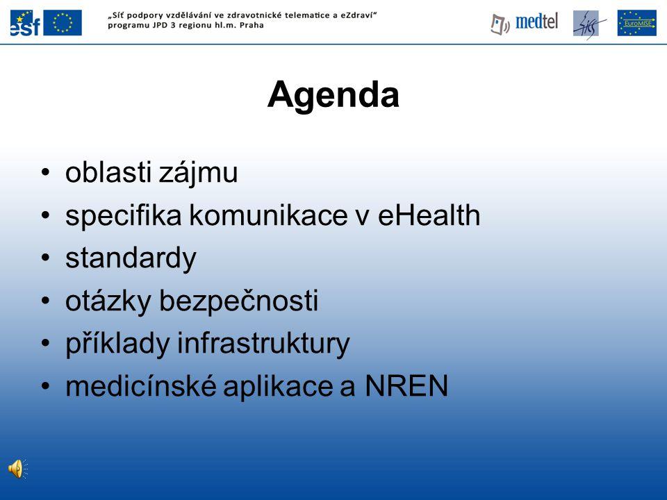 Agenda oblasti zájmu specifika komunikace v eHealth standardy otázky bezpečnosti příklady infrastruktury medicínské aplikace a NREN