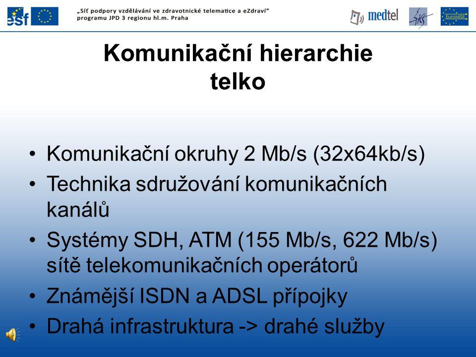 Komunikační hierarchie telko Komunikační okruhy 2 Mb/s (32x64kb/s) Technika sdružování komunikačních kanálů Systémy SDH, ATM (155 Mb/s, 622 Mb/s) sítě telekomunikačních operátorů Známější ISDN a ADSL přípojky Drahá infrastruktura -> drahé služby
