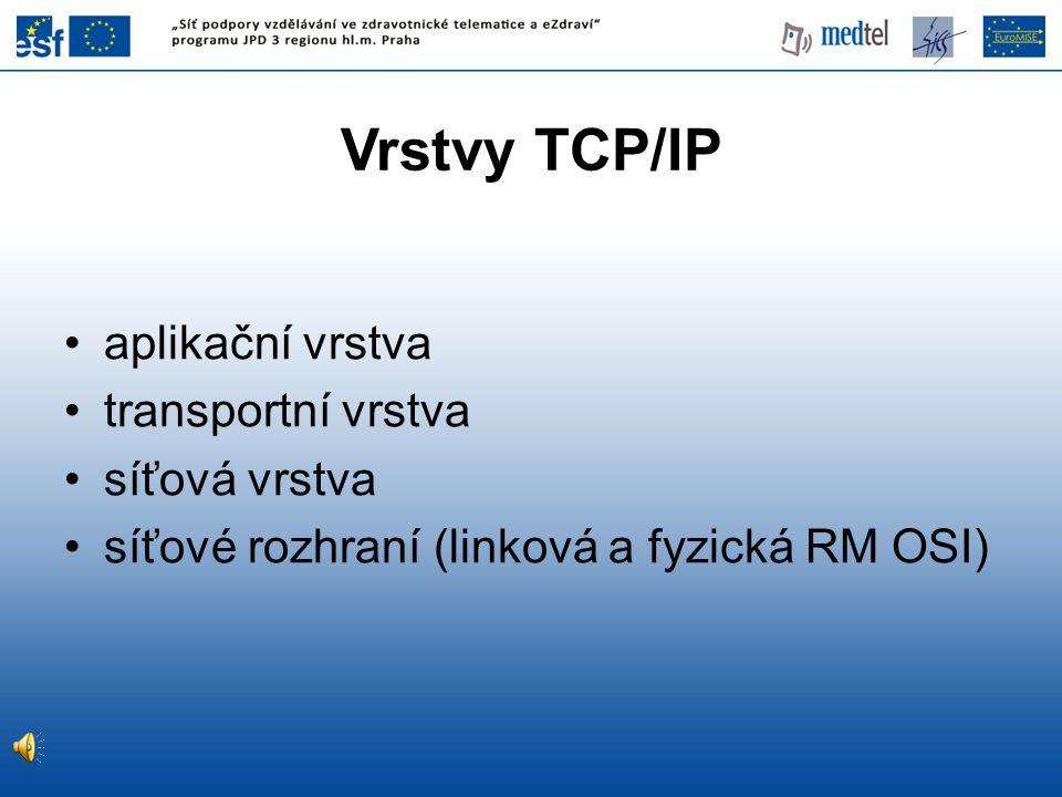 Vrstvy TCP/IP aplikační vrstva transportní vrstva síťová vrstva síťové rozhraní (linková a fyzická RM OSI)