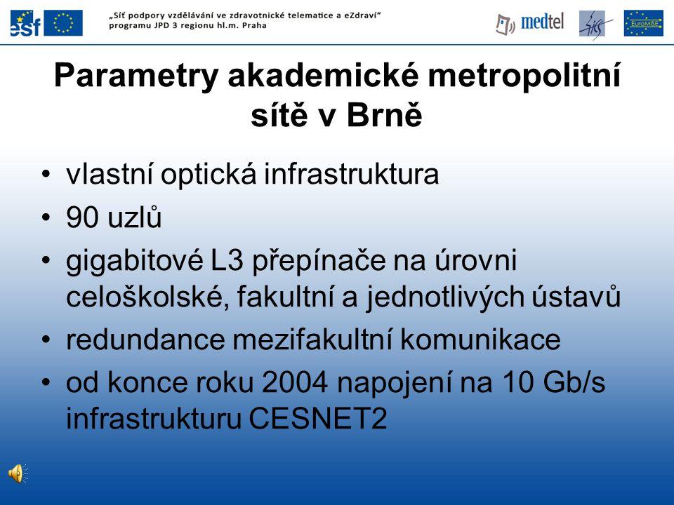 Parametry akademické metropolitní sítě v Brně vlastní optická infrastruktura 90 uzlů gigabitové L3 přepínače na úrovni celoškolské, fakultní a jednotlivých ústavů redundance mezifakultní komunikace od konce roku 2004 napojení na 10 Gb/s infrastrukturu CESNET2