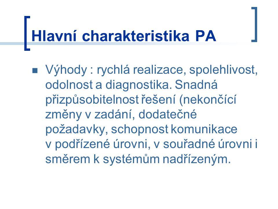 Hlavní charakteristika PA Výhody : rychlá realizace, spolehlivost, odolnost a diagnostika.