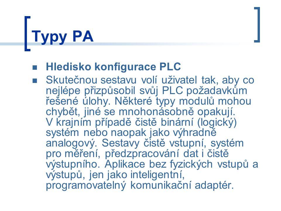 Typy PA Hledisko konfigurace PLC Skutečnou sestavu volí uživatel tak, aby co nejlépe přizpůsobil svůj PLC požadavkům řešené úlohy.