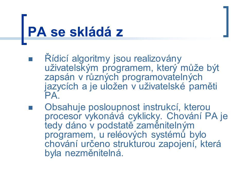 Třídění PA - dle různých hledisek Kompaktní PA (KPA) - menší - měly původně pevně danou konfigurací integrovaných modulů a byly uzavřeny v jednom pouzdře.