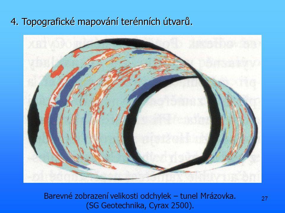 27 Barevné zobrazení velikosti odchylek – tunel Mrázovka.