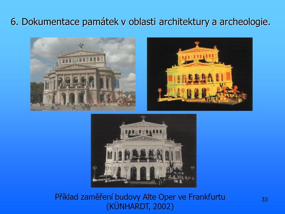 33 Příklad zaměření budovy Alte Oper ve Frankfurtu (KÜNHARDT, 2002) 6.