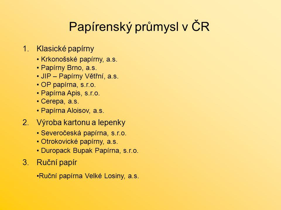 Papírenský průmysl v ČR 1.Klasické papírny Krkonošské papírny, a.s. Papírny Brno, a.s. JIP – Papírny Větřní, a.s. OP papírna, s.r.o. Papírna Apis, s.r