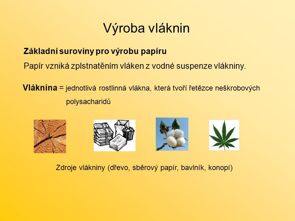 Výroba vláknin Vláknina = jednotlivá rostlinná vlákna, která tvoří řetězce neškrobových polysacharidů Základní suroviny pro výrobu papíru Papír vzniká