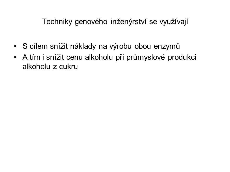 Rozdíly ve fermentaci tekutého škrobu u různých kvasinek (Glick a spol. 2003)