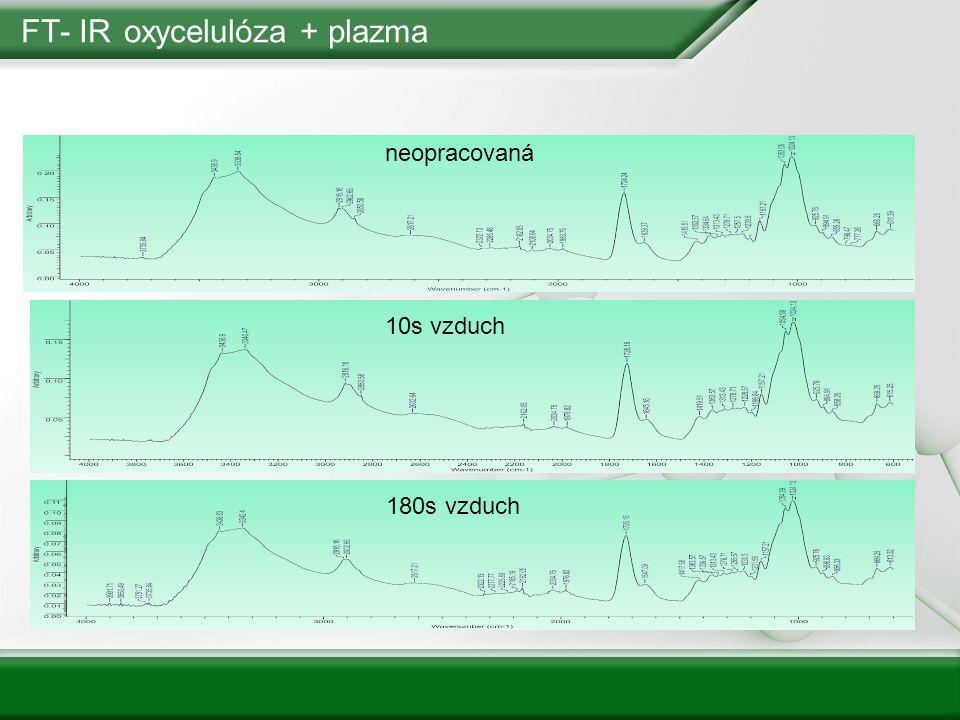 FT- IR oxycelulóza + plazma neopracovaná 10s vzduch 180s vzduch
