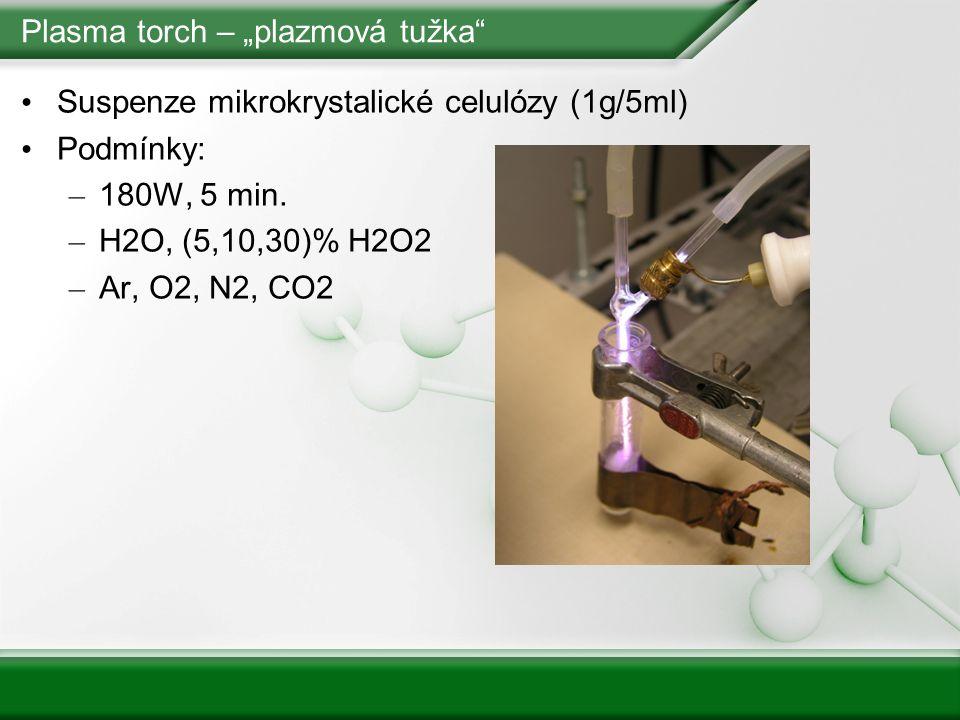 """Plasma torch – """"plazmová tužka"""" Suspenze mikrokrystalické celulózy (1g/5ml) Podmínky: – 180W, 5 min. – H2O, (5,10,30)% H2O2 – Ar, O2, N2, CO2"""