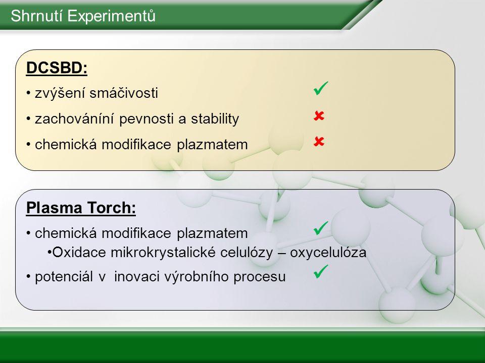 Shrnutí Experimentů DCSBD: zvýšení smáčivosti zachováníní pevnosti a stability  chemická modifikace plazmatem  Plasma Torch: chemická modifikace pla