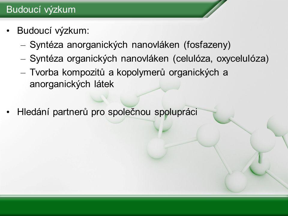 Budoucí výzkum Budoucí výzkum: – Syntéza anorganických nanovláken (fosfazeny) – Syntéza organických nanovláken (celulóza, oxycelulóza) – Tvorba kompoz