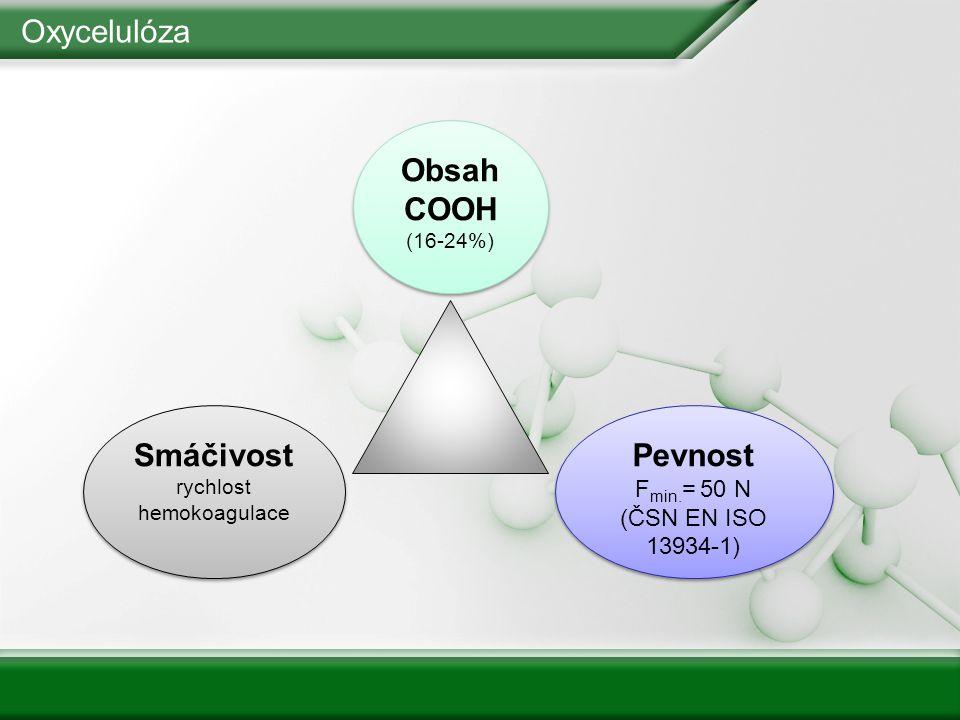 Oxycelulóza Obsah COOH (16-24%) Obsah COOH (16-24%) Smáčivost rychlost hemokoagulace Pevnost F min. = 50 N (ČSN EN ISO 13934-1) Pevnost F min. = 50 N