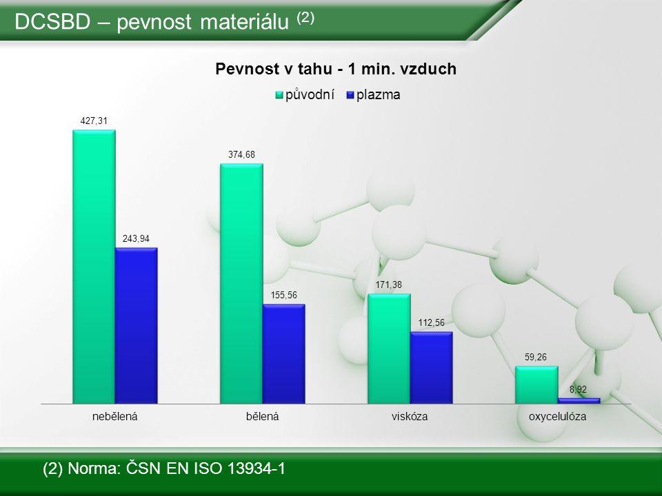 DCSBD – pevnost materiálu (2) (2) Norma: ČSN EN ISO 13934-1
