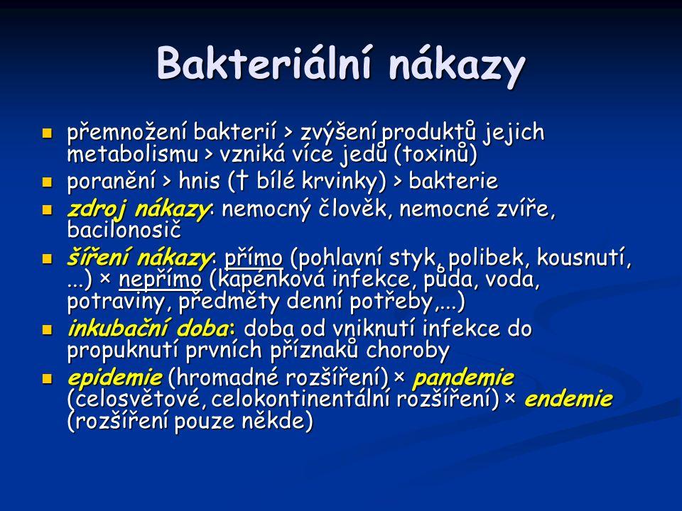 Bakteriální nákazy přemnožení bakterií > zvýšení produktů jejich metabolismu > vzniká více jedů (toxinů) přemnožení bakterií > zvýšení produktů jejich metabolismu > vzniká více jedů (toxinů) poranění > hnis († bílé krvinky) > bakterie poranění > hnis († bílé krvinky) > bakterie zdroj nákazy: nemocný člověk, nemocné zvíře, bacilonosič zdroj nákazy: nemocný člověk, nemocné zvíře, bacilonosič šíření nákazy: přímo (pohlavní styk, polibek, kousnutí,...) × nepřímo (kapénková infekce, půda, voda, potraviny, předměty denní potřeby,...) šíření nákazy: přímo (pohlavní styk, polibek, kousnutí,...) × nepřímo (kapénková infekce, půda, voda, potraviny, předměty denní potřeby,...) inkubační doba: doba od vniknutí infekce do propuknutí prvních příznaků choroby inkubační doba: doba od vniknutí infekce do propuknutí prvních příznaků choroby epidemie (hromadné rozšíření) × pandemie (celosvětové, celokontinentální rozšíření) × endemie (rozšíření pouze někde) epidemie (hromadné rozšíření) × pandemie (celosvětové, celokontinentální rozšíření) × endemie (rozšíření pouze někde)