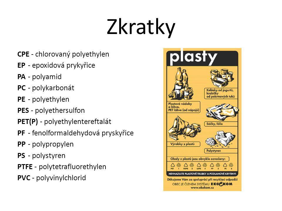 Zkratky CPE - chlorovaný polyethylen EP- epoxidová prykyřice PA- polyamid PC- polykarbonát PE- polyethylen PES - polyethersulfon PET(P) - polyethylentereftalát PF- fenolformaldehydová pryskyřice PP- polypropylen PS- polystyren PTFE - polytetrafluorethylen PVC - polyvinylchlorid